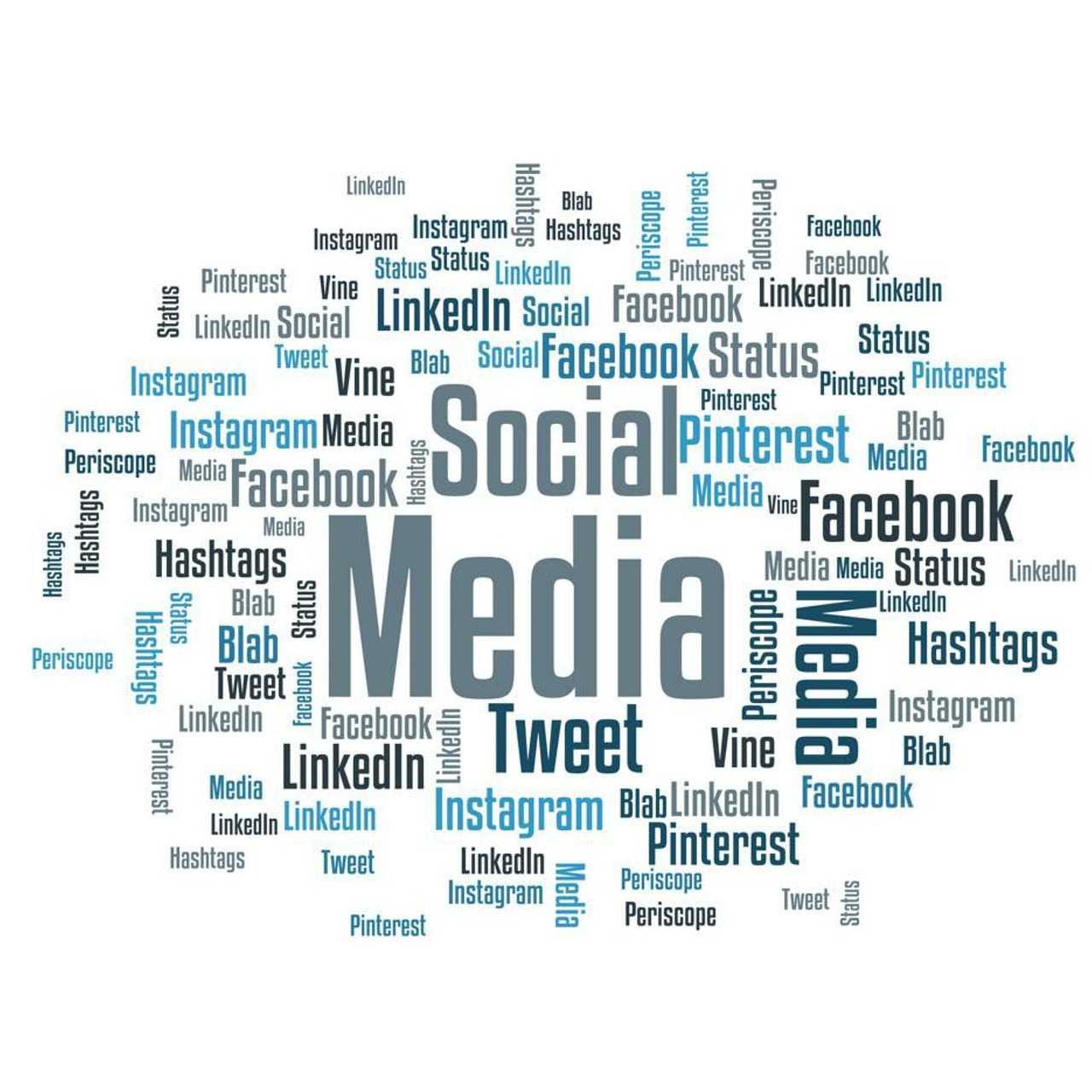 social media, word cloud, social media marketing